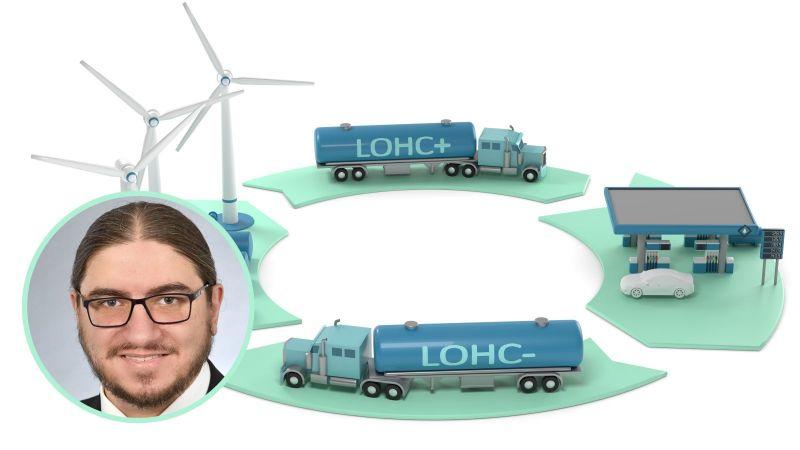 Das Bild zeigt Patrick Preuster und eine Zeichnung des LOHC-Kreislaufs.