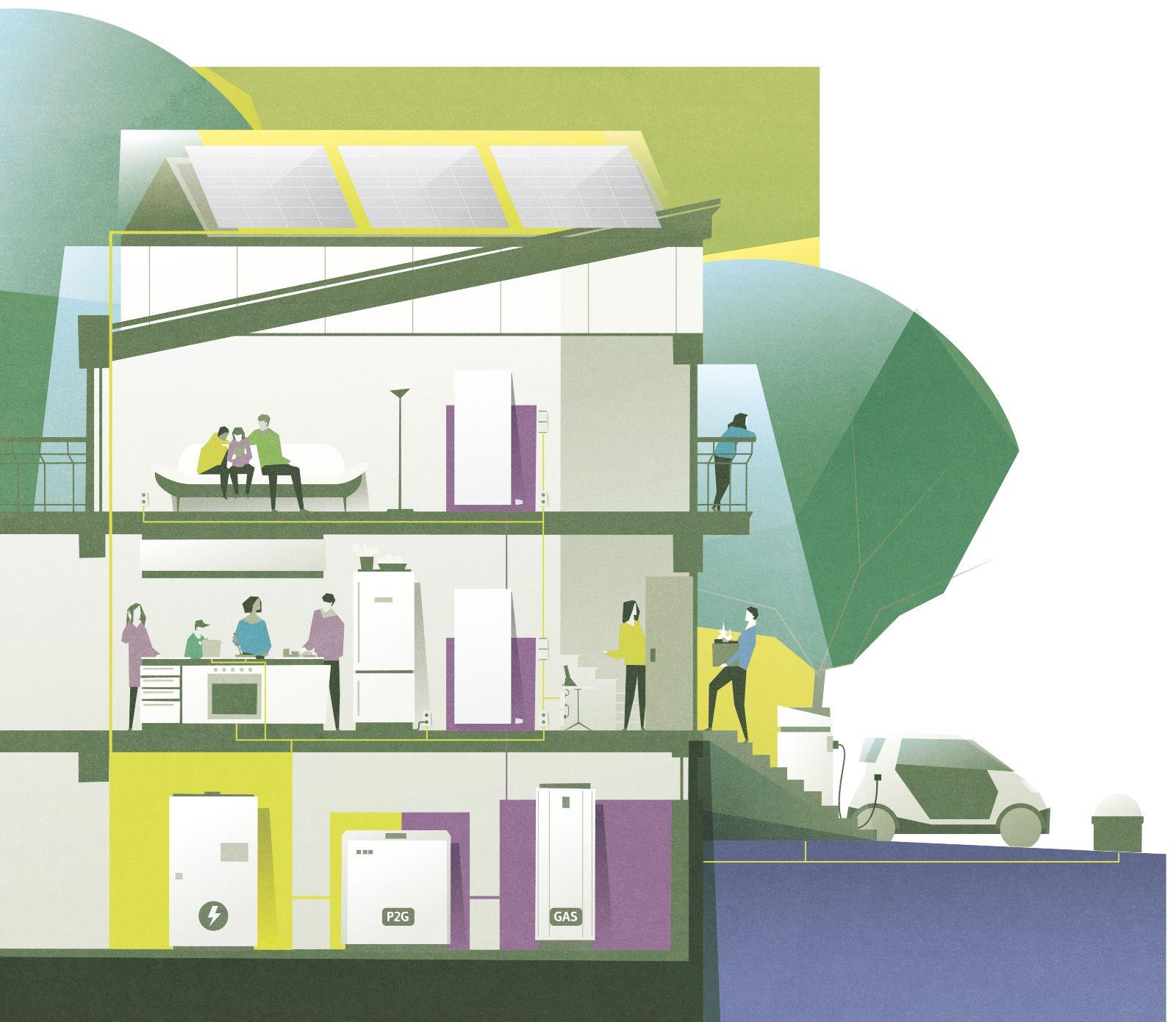 Das Bild zeigt eine Zeichnung eines Einfamilienhauses mit PtG-Anlage im Keller