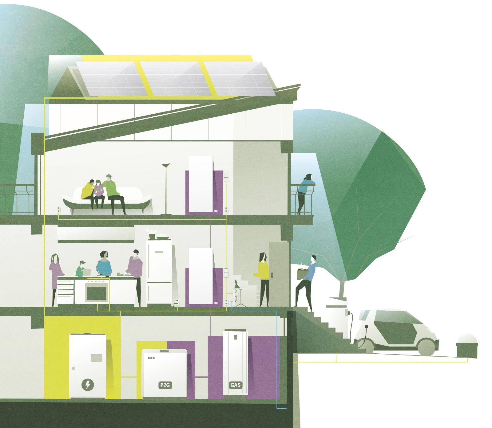 Die Grafik zeigt den Querschnitt eines Einfamilienhauses mit einem Energiespeicher im Keller und Solarzellen auf dem Dach.