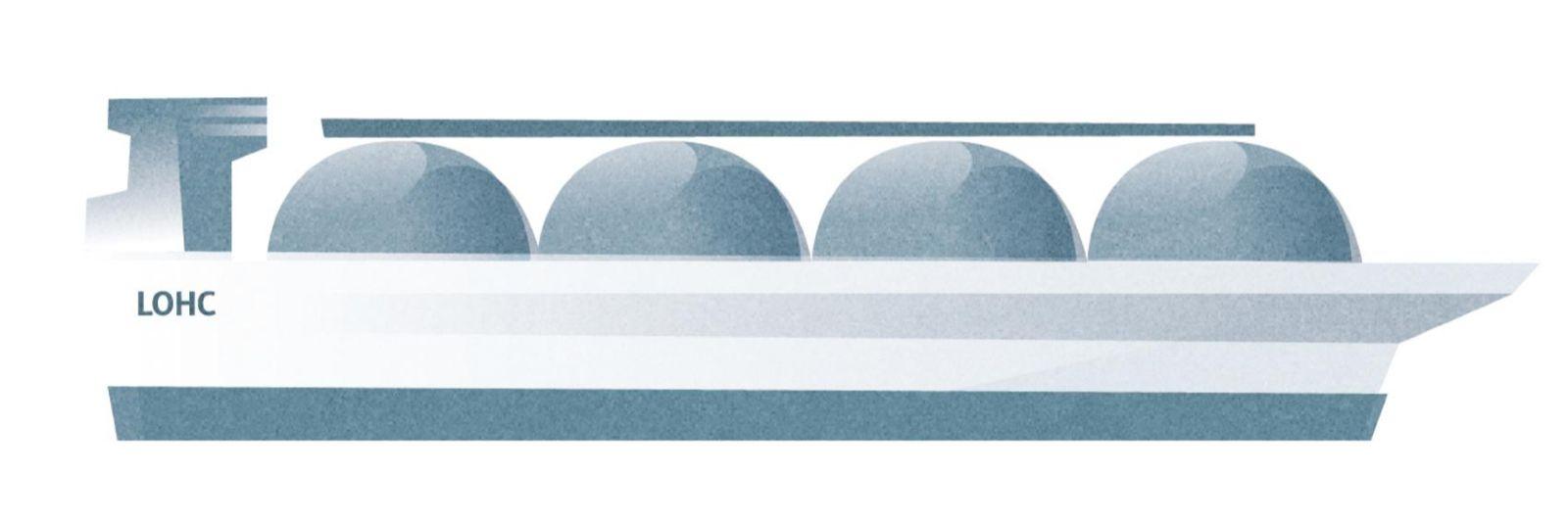 Das Bild zeigt einen mit LOHC beladenes Schiff.